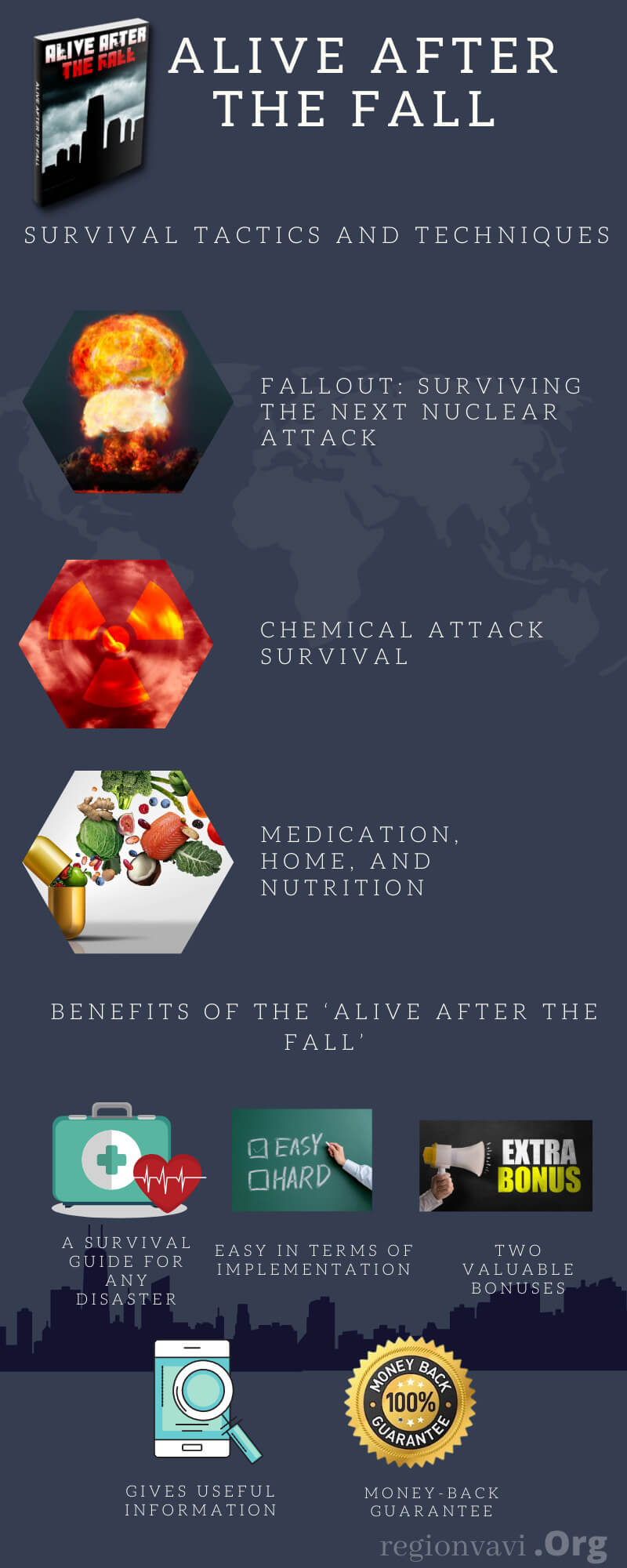 Alive After The Fall Survival Tactics and Techniques