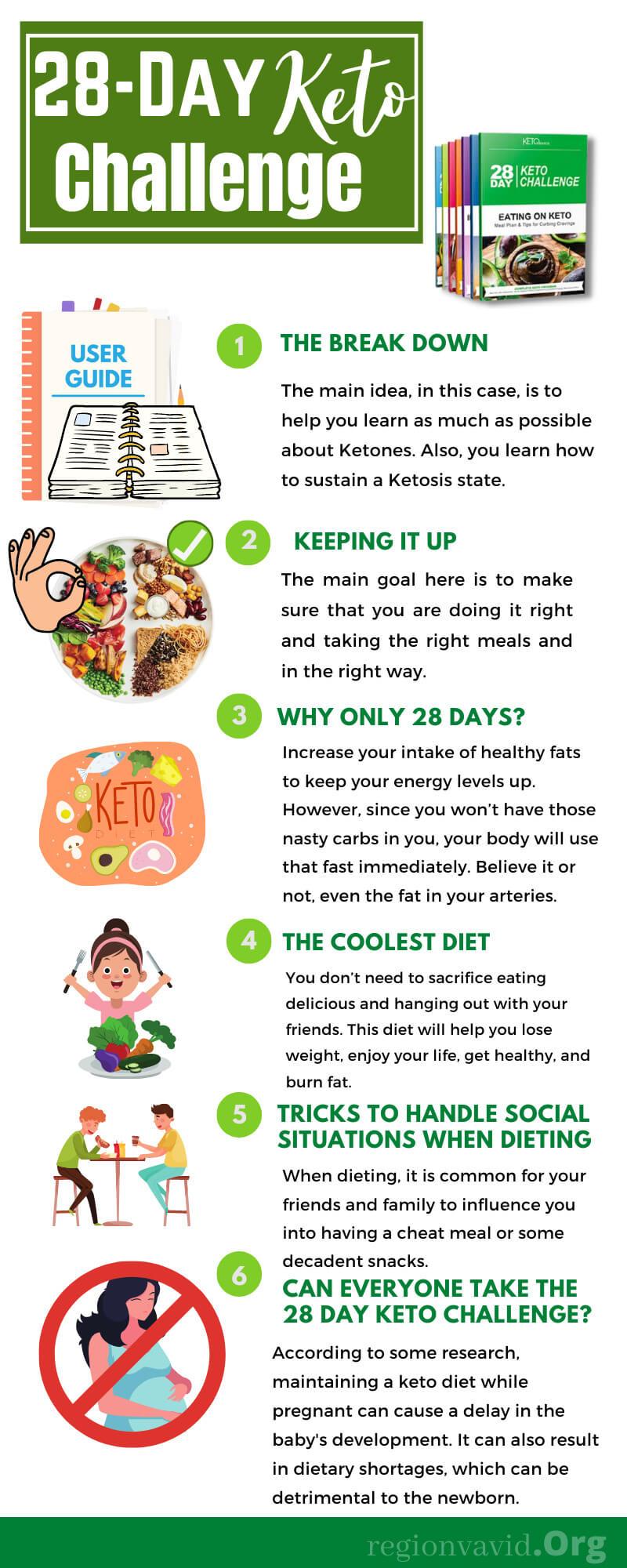28-Day Keto Challenge Benefits