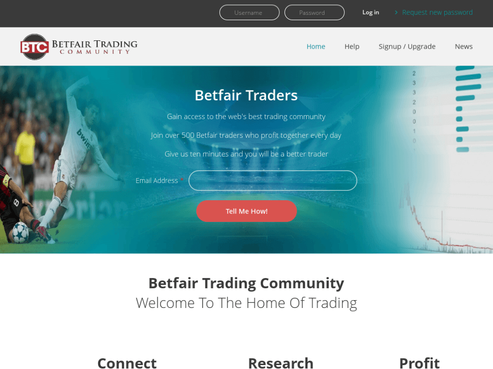 betfair trading community