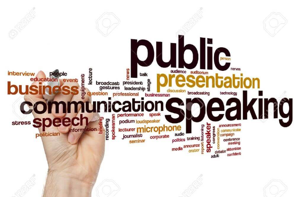 public speaking and its components