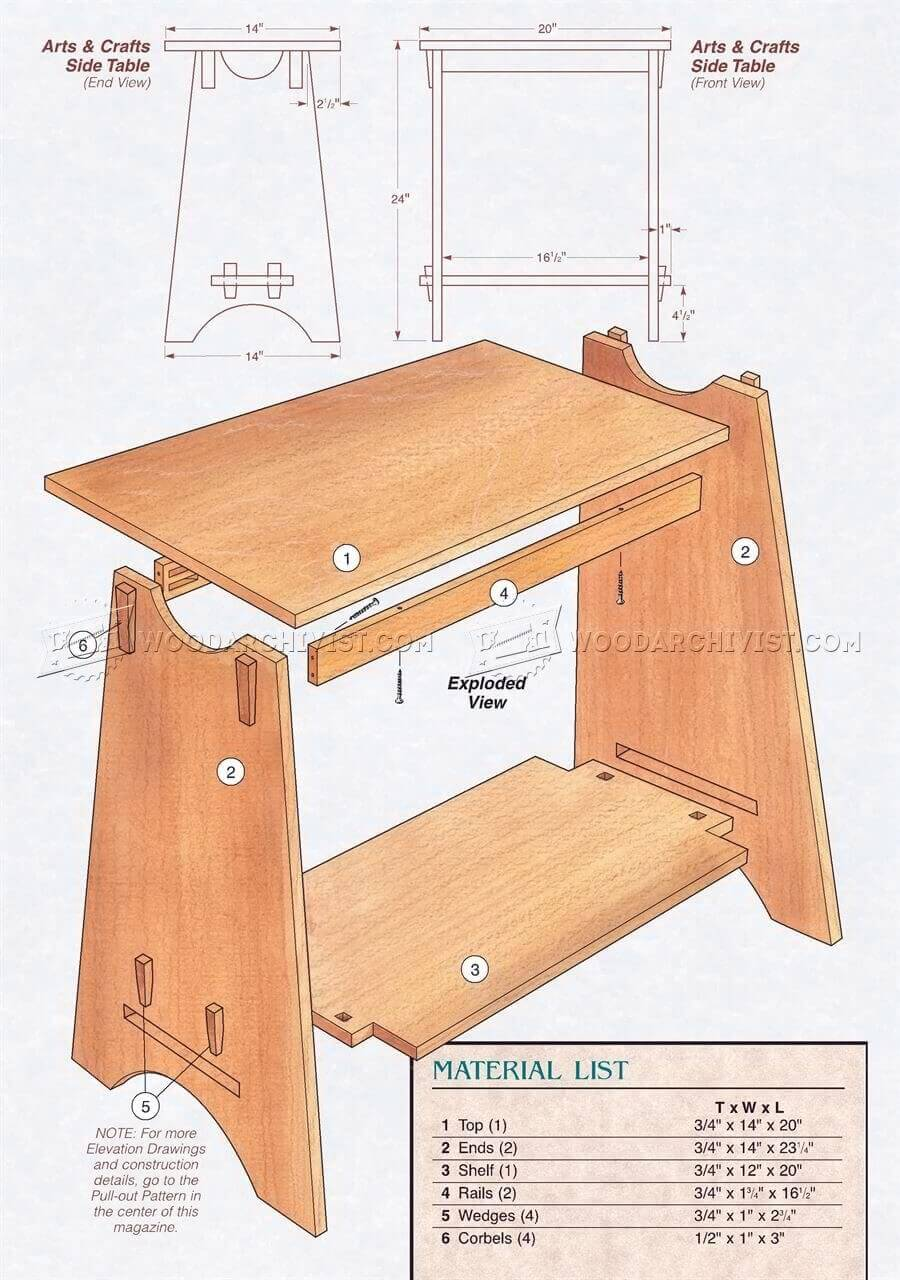 Furniture craft plans review is it totally scam for Craftsman style desk plans