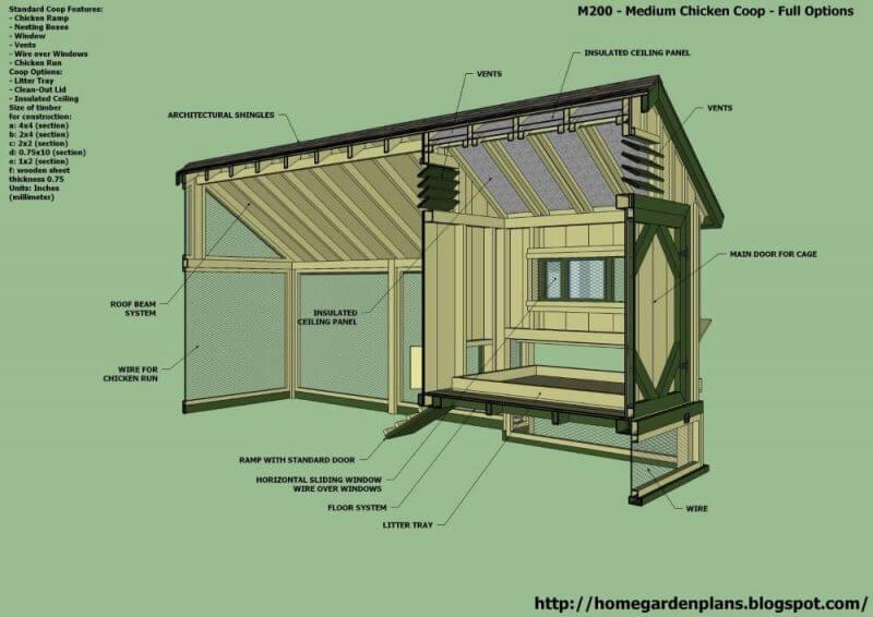 chicken coop blueprint