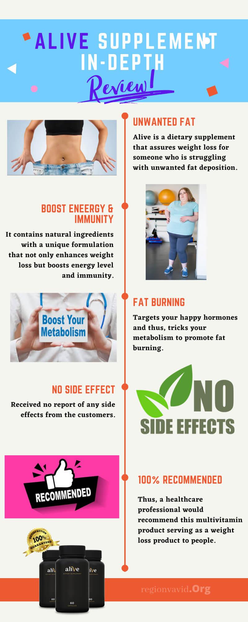 Alive Supplement Benefits Of Taking Pills