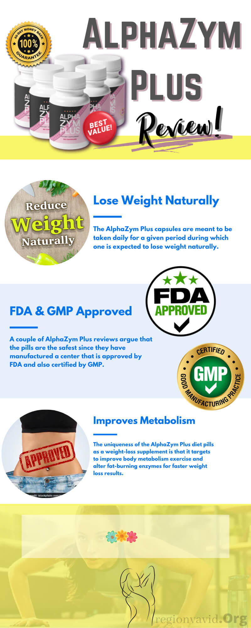 AlphaZym Plus Benefits and approval