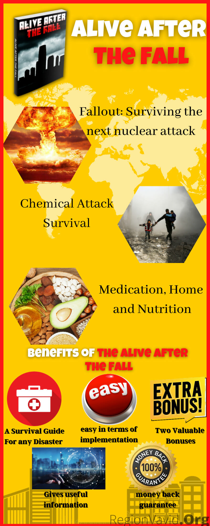 Alive After The Fall Benefits
