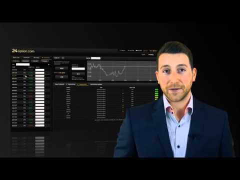Auto Binary Signals Review – Should you use it?