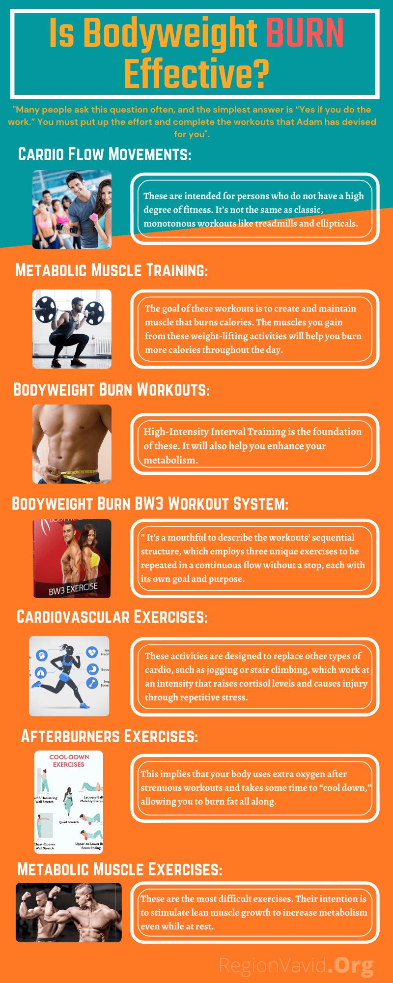 Bodyweight Burn Effectivity