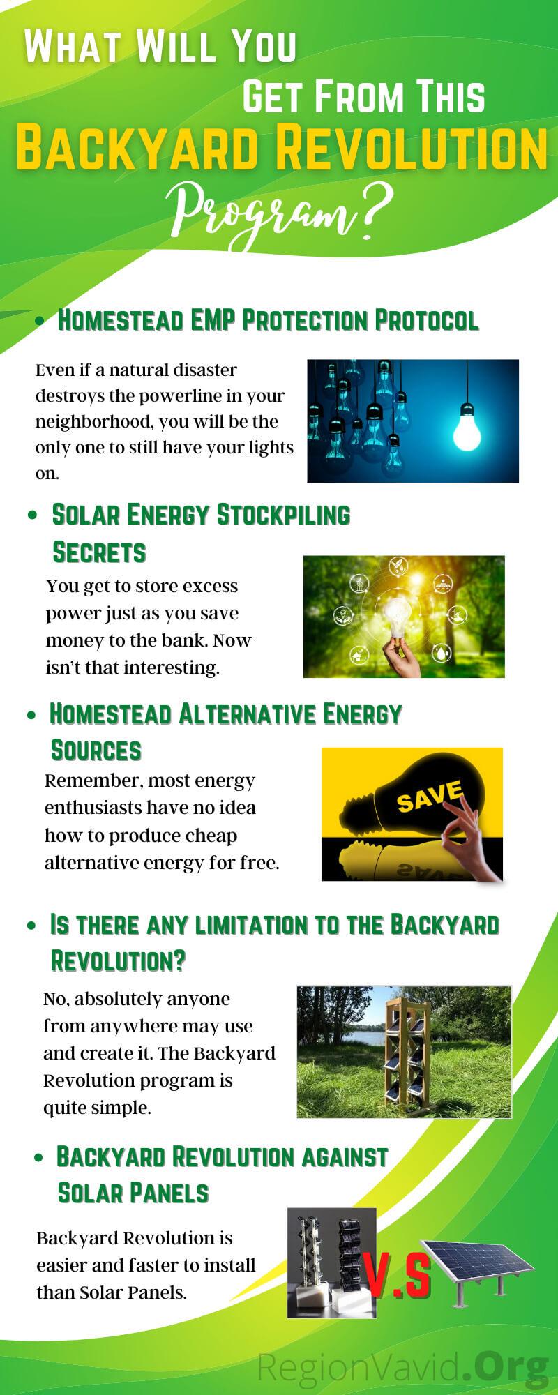 Backyard Revolution Get This Benefits Now