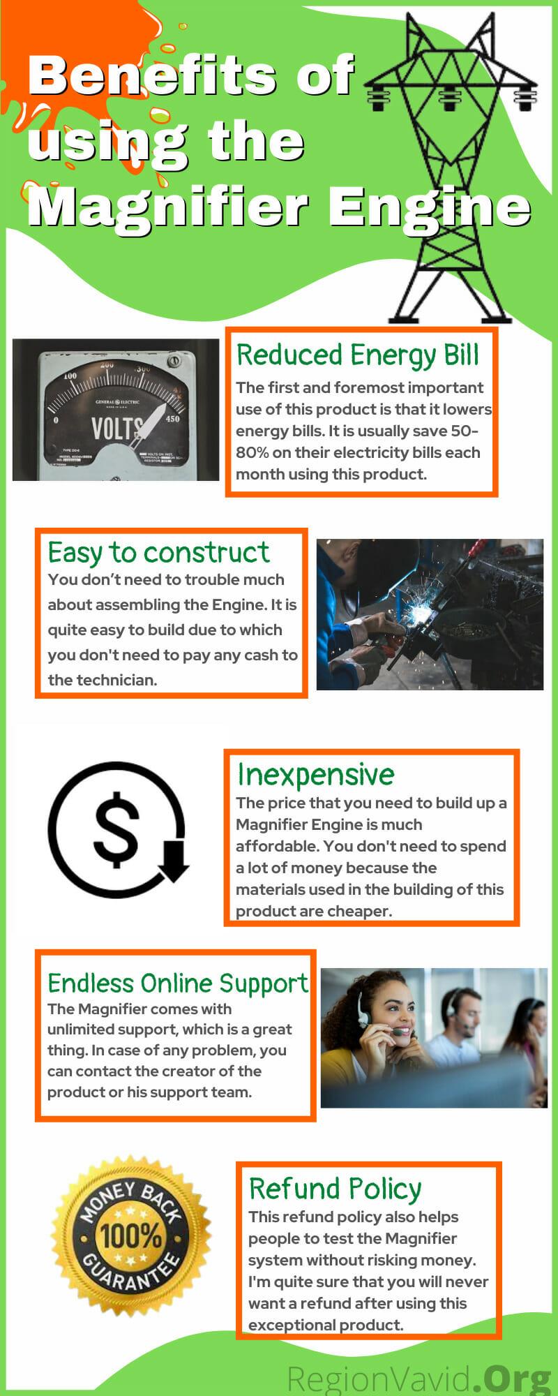 Magnifier Engine Benefits