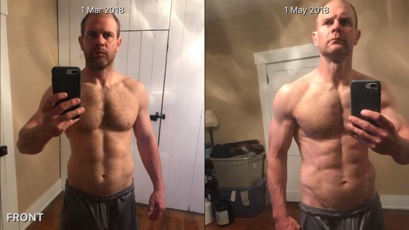 Minimalist Muscle Blitz results
