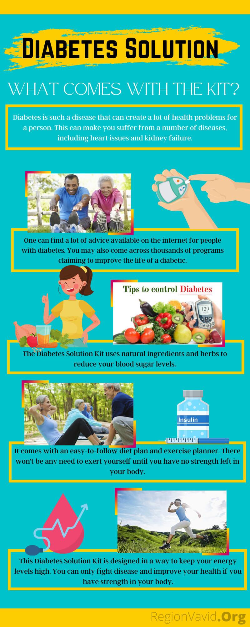 Diabetes Solution Kit Program