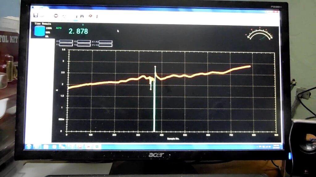 computer screen measuring some data