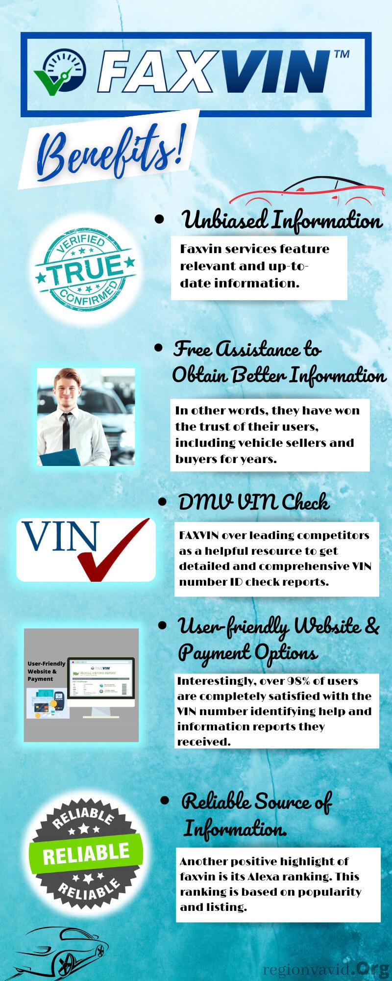 FAXVIN Service Benefits