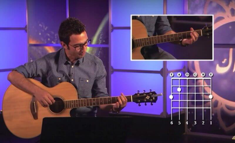 a guitar trainer and a close shot of how to play