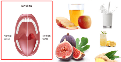 mouth image and foods