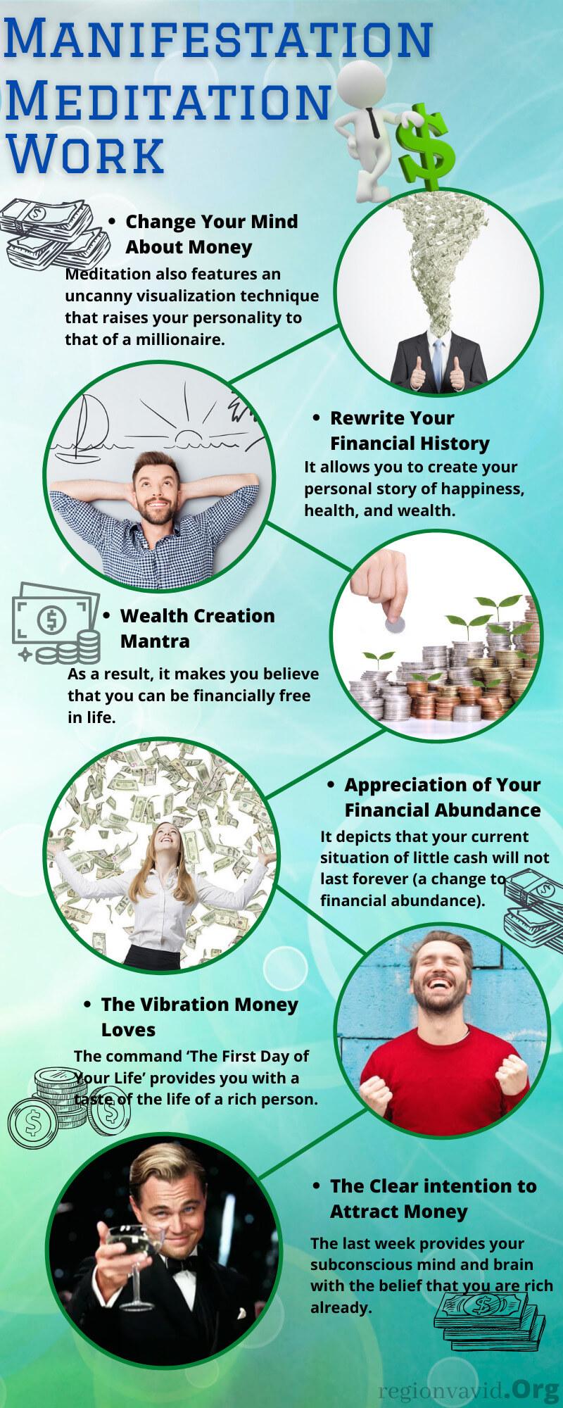 Money Manifestation Magnet Meditation Work
