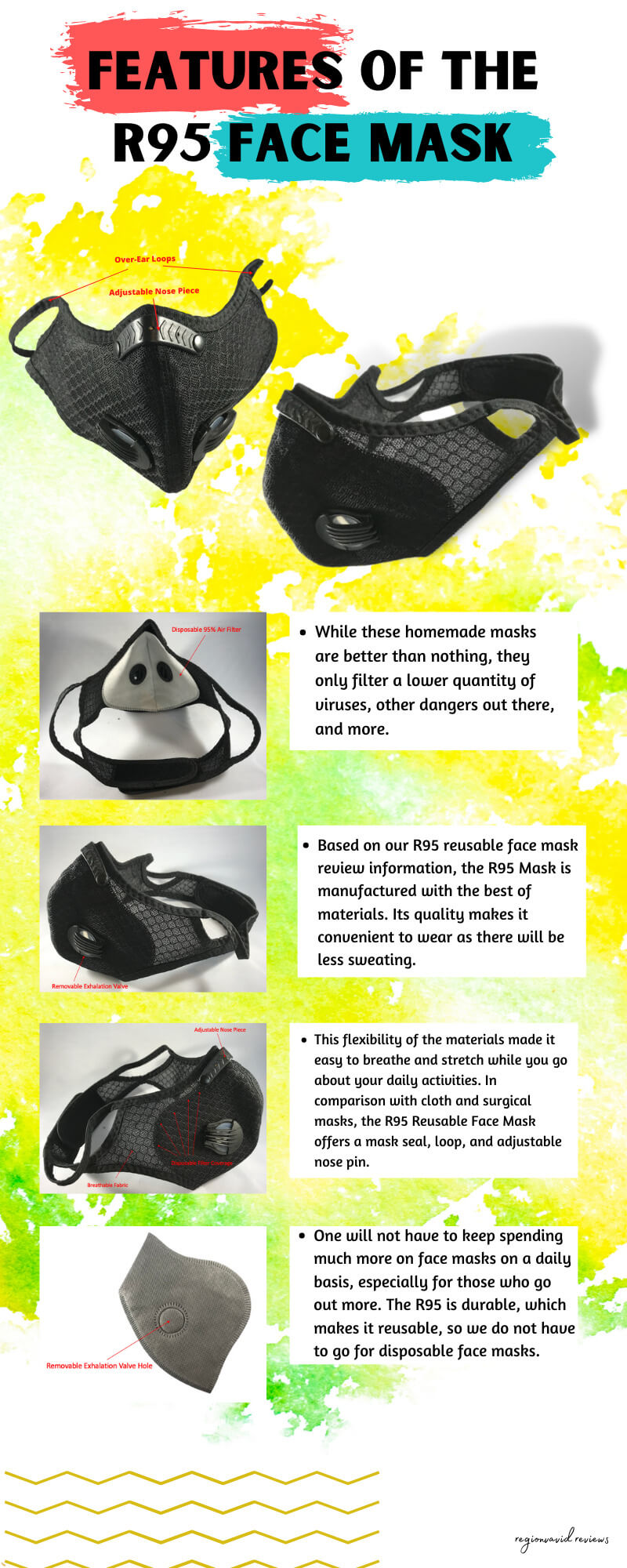 R95 Reusable Face Mask Features Of The Mask