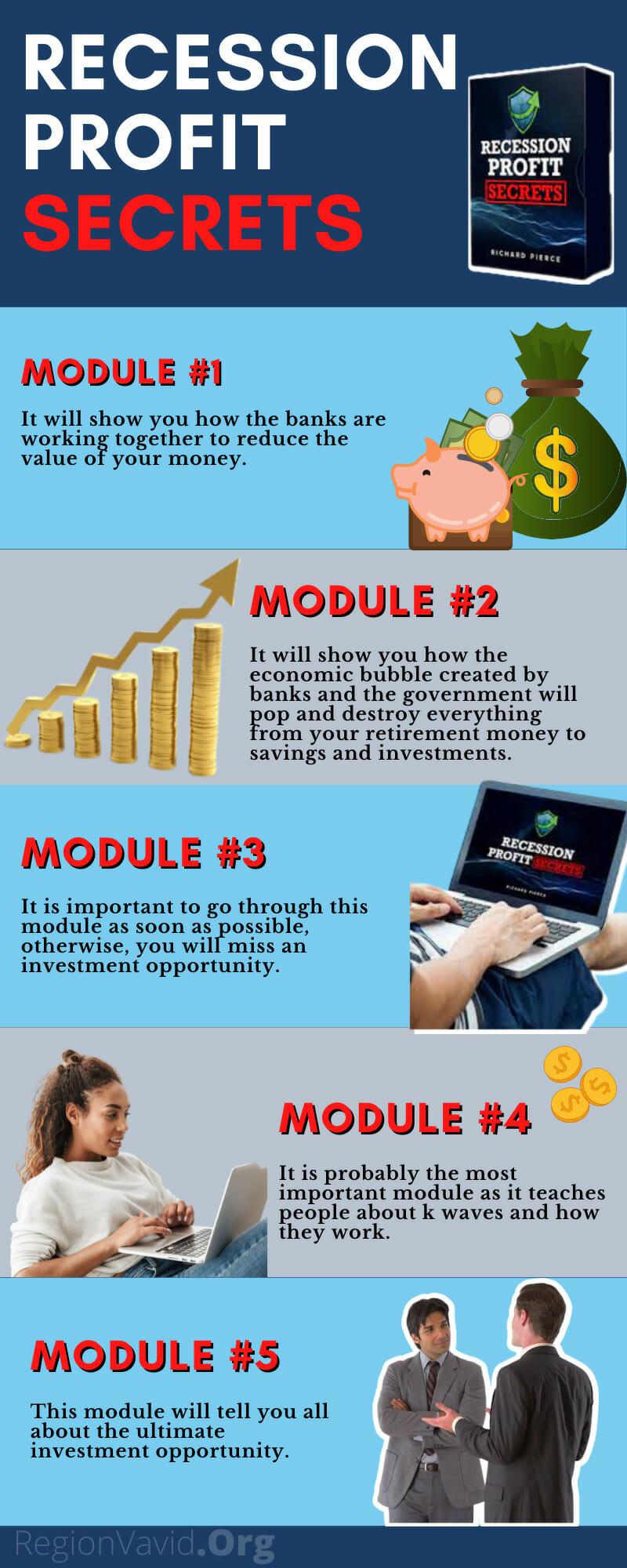 Recession Profit Secrets Module