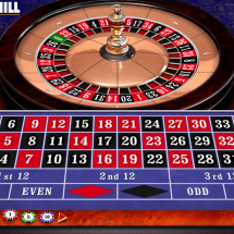 Roulette Boss Review - Worthy or Scam? Read Before You Buy!