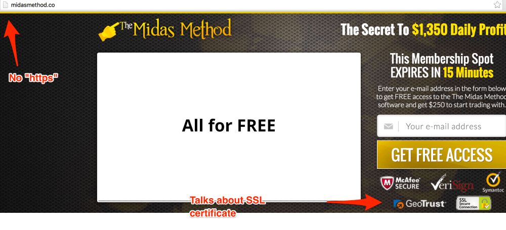 the midas method review
