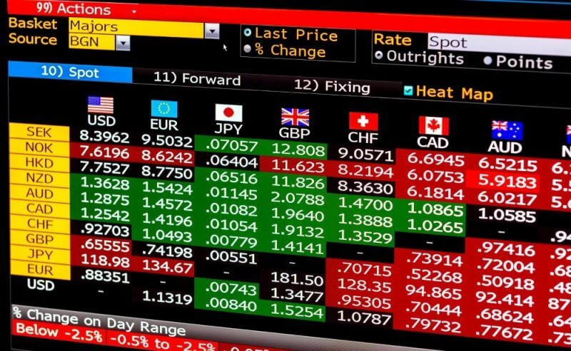 NEW YORK, US - 12 November - Complex economic data table with cross values and prices for forex market, currencies of the world identified by flags, numbers with colored tags, created with professional financial application on computer on 12 November 2014