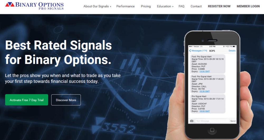 The Pros and Cons of Binary Options Pro Signals – Detailed Review