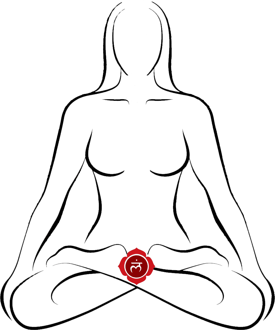 Mala Mantra Package working