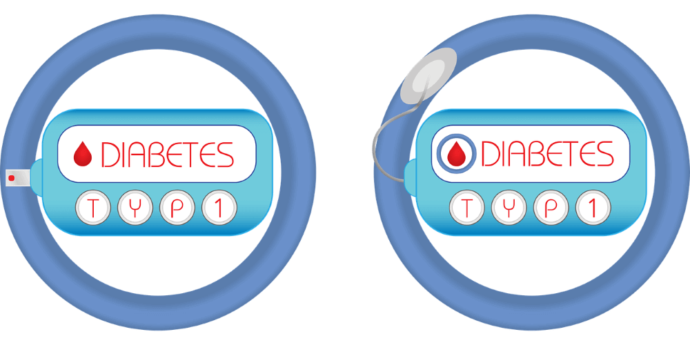 Best Natural Diabetes Treatment Programs