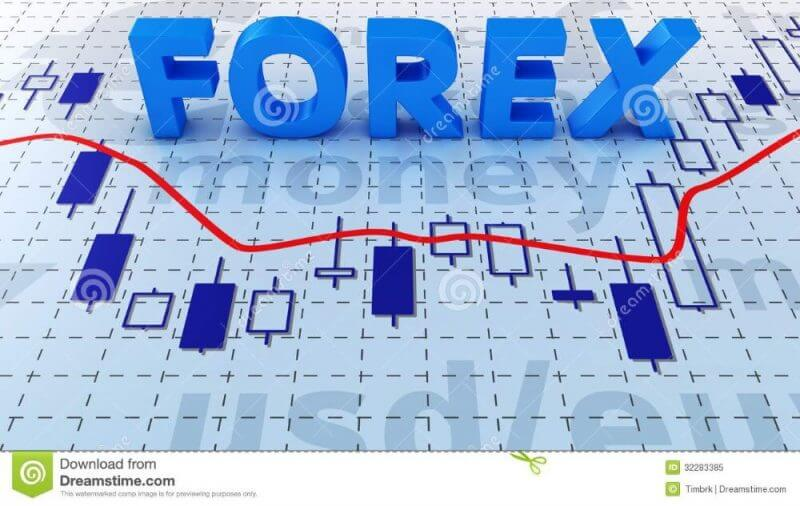 forex-market-blue-word-trading-chart-32283385