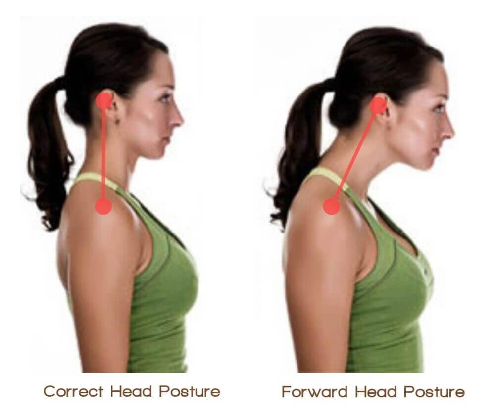 a woman dshowing differnt neck positions