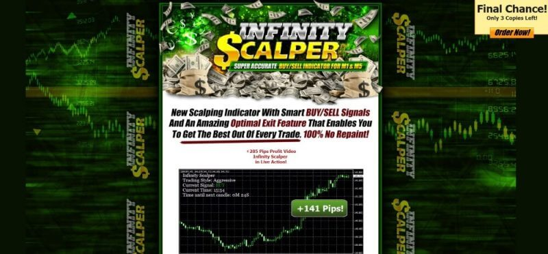 Infinity Scalper Really Work or Not? My Review