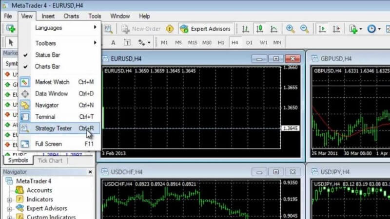 forex trading data