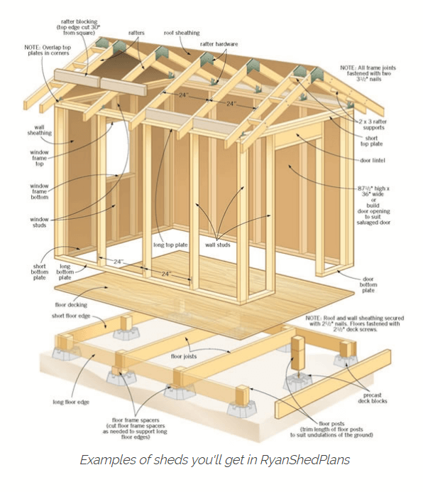 My Shed Plans Review: shed blueprint