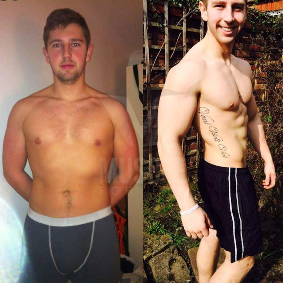 man's transformation