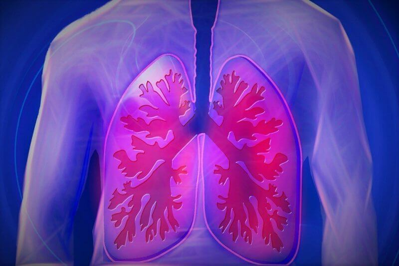 Relieve Your Bronchitis Review – Worth Trying?